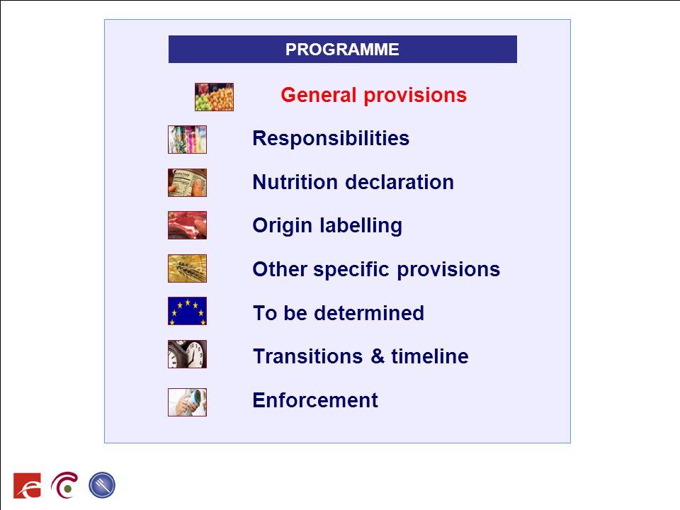 SPF SANTE PUBLIQUE, SECURITE DE LA CHAINE ALIMENTAIRE ET ENVIRONNEMENT General provisions Responsibilities Nutrition declaration Origin labelling Othe
