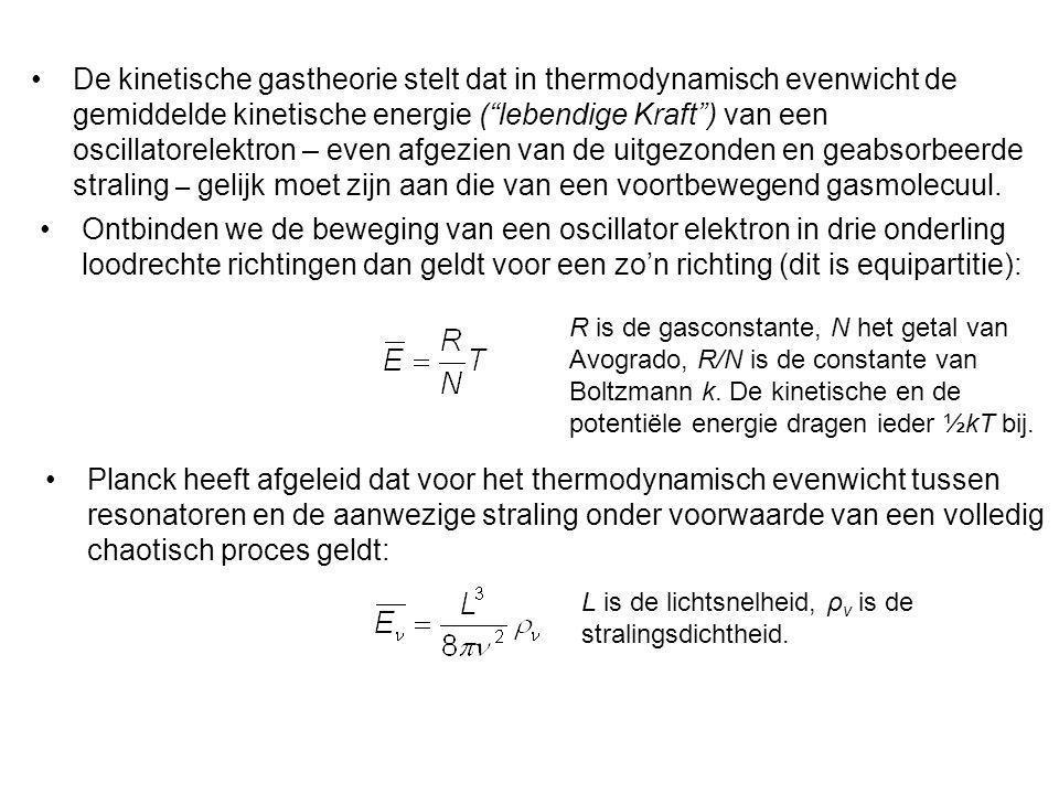 De kinetische gastheorie stelt dat in thermodynamisch evenwicht de gemiddelde kinetische energie (lebendige Kraft) van een oscillatorelektron – even a
