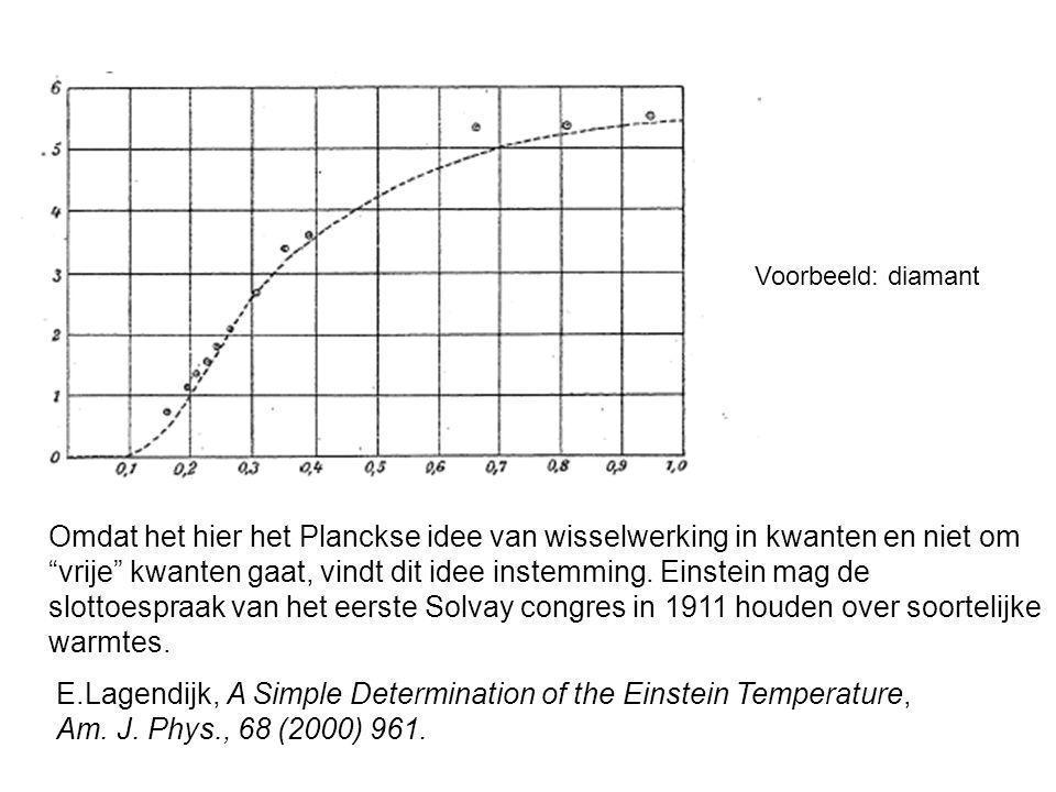 Voorbeeld: diamant Omdat het hier het Planckse idee van wisselwerking in kwanten en niet om vrije kwanten gaat, vindt dit idee instemming. Einstein ma
