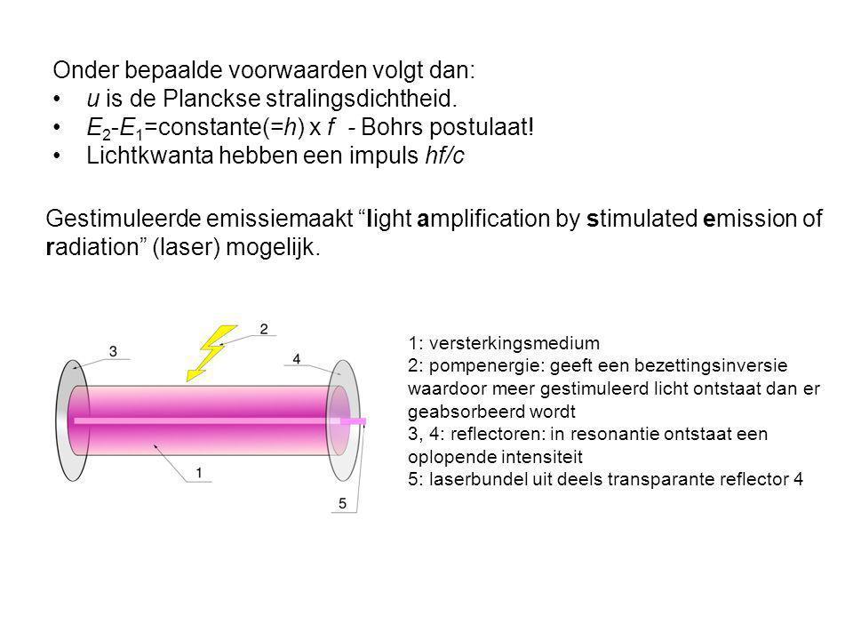 Onder bepaalde voorwaarden volgt dan: u is de Planckse stralingsdichtheid. E 2 -E 1 =constante(=h) x f - Bohrs postulaat! Lichtkwanta hebben een impul