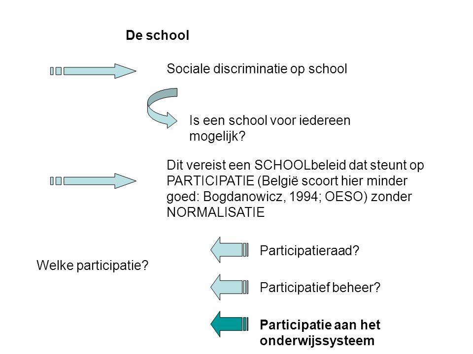 De school Dit vereist een SCHOOLbeleid dat steunt op PARTICIPATIE (België scoort hier minder goed: Bogdanowicz, 1994; OESO) zonder NORMALISATIE Welke participatie.