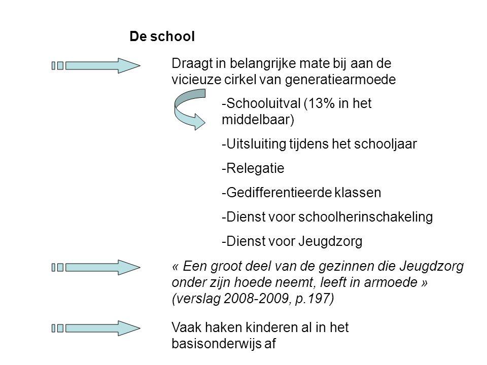 De school « Een groot deel van de gezinnen die Jeugdzorg onder zijn hoede neemt, leeft in armoede » (verslag 2008-2009, p.197) Draagt in belangrijke mate bij aan de vicieuze cirkel van generatiearmoede -Schooluitval (13% in het middelbaar) -Uitsluiting tijdens het schooljaar -Relegatie -Gedifferentieerde klassen -Dienst voor schoolherinschakeling -Dienst voor Jeugdzorg Vaak haken kinderen al in het basisonderwijs af