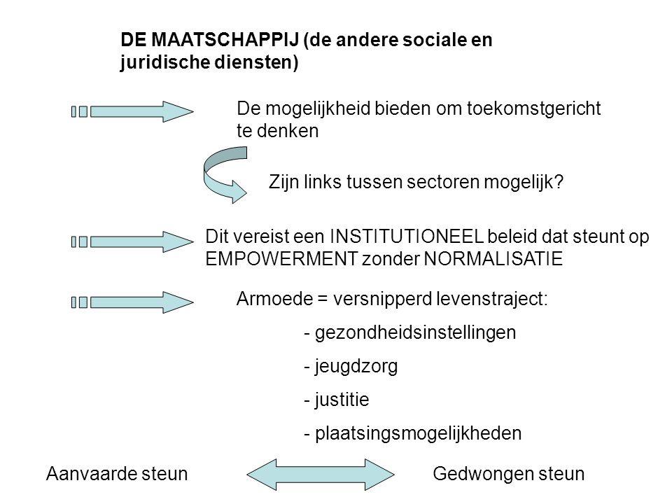 DE MAATSCHAPPIJ (de andere sociale en juridische diensten) De mogelijkheid bieden om toekomstgericht te denken Zijn links tussen sectoren mogelijk.