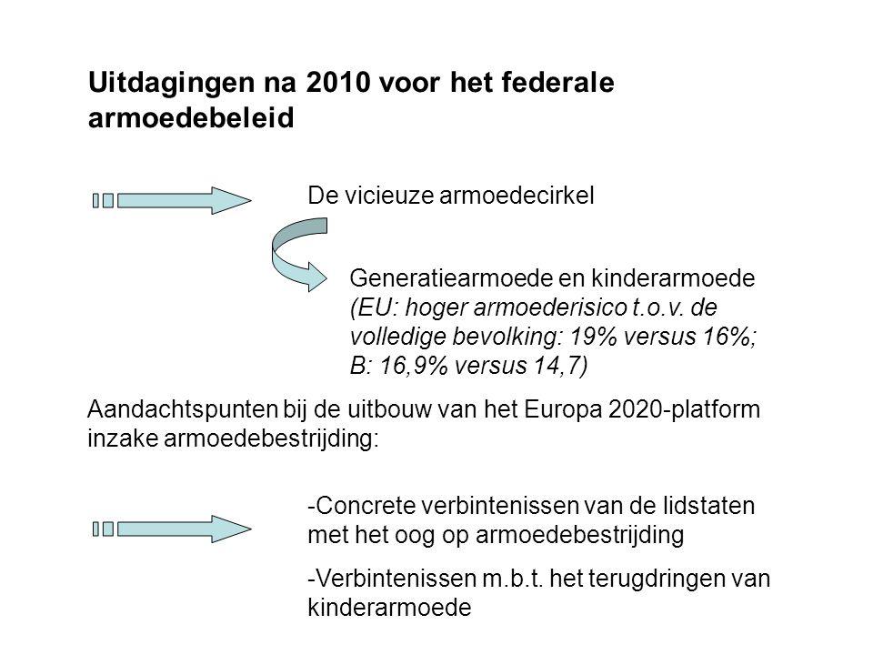 Uitdagingen na 2010 voor het federale armoedebeleid De vicieuze armoedecirkel Aandachtspunten bij de uitbouw van het Europa 2020-platform inzake armoedebestrijding: -Concrete verbintenissen van de lidstaten met het oog op armoedebestrijding -Verbintenissen m.b.t.