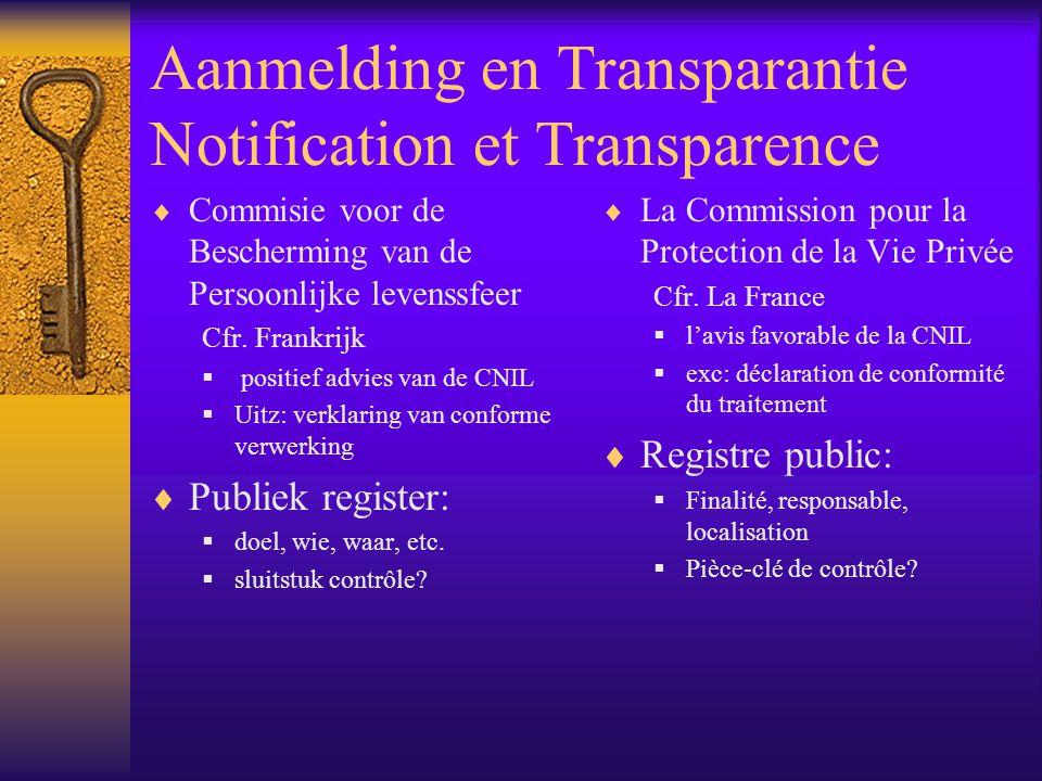 Aanmelding en Transparantie Notification et Transparence Commisie voor de Bescherming van de Persoonlijke levenssfeer Cfr.