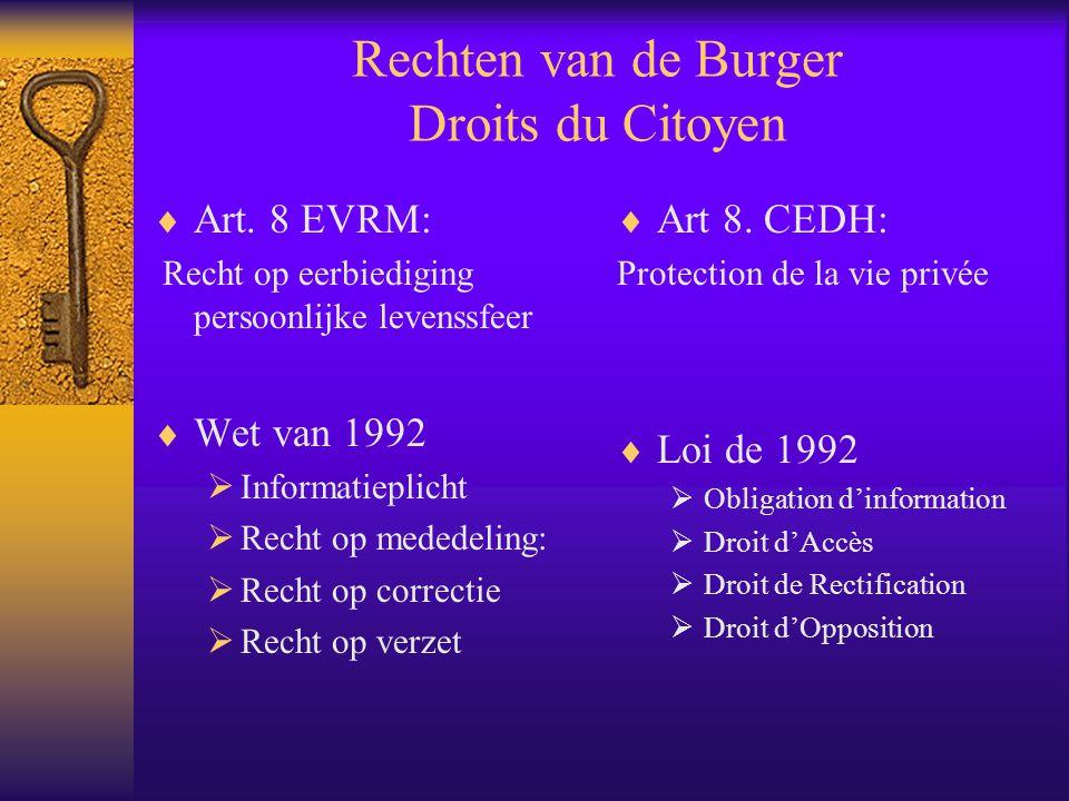 Rechten van de Burger Droits du Citoyen Art.