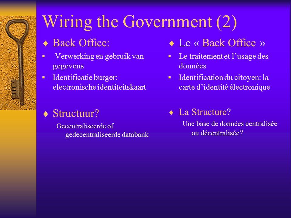 Wiring the Government (2) Back Office: Verwerking en gebruik van gegevens Identificatie burger: electronische identiteitskaart Structuur.