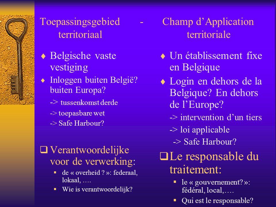 Toepassingsgebied - Champ dApplication territoriaal territoriale Belgische vaste vestiging Inloggen buiten België.