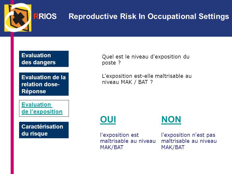 Evaluation de la relation dose- Réponse Evaluation des dangers Caractérisation du risque Evaluation de lexposition Quel est le niveau d exposition du poste .