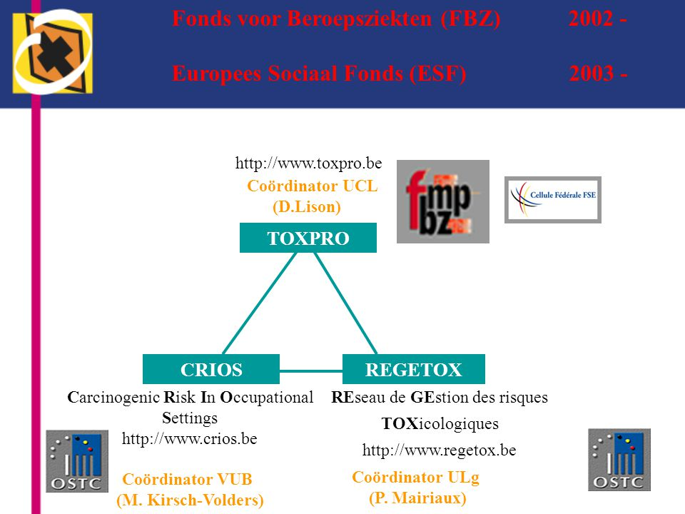 Carcinogenic Risk In Occupational Settings http://www.crios.be Coördinator VUB (M. Kirsch-Volders) Fonds voor Beroepsziekten (FBZ) 2002 - Europees Soc