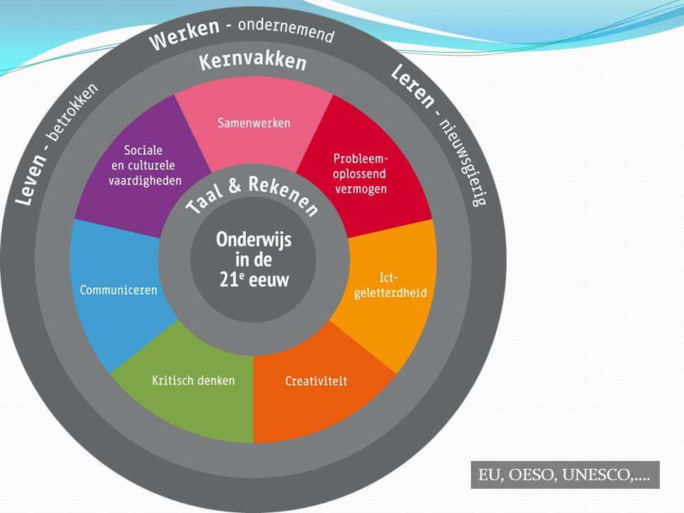 EU, OESO, UNESCO,….