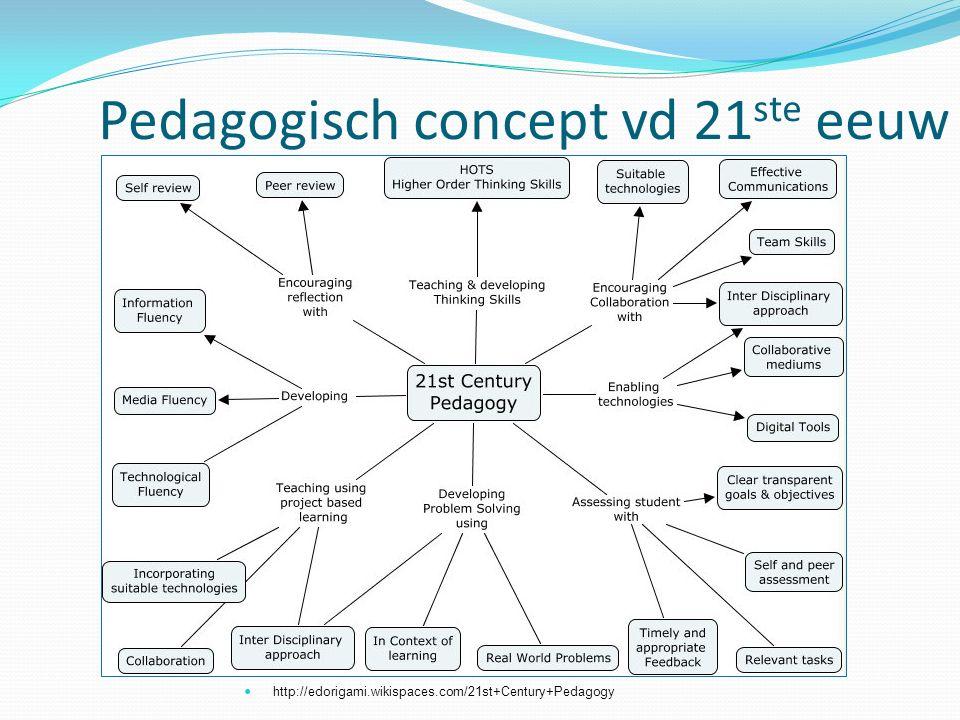 http://edorigami.wikispaces.com/21st+Century+Pedagogy Pedagogisch concept vd 21 ste eeuw