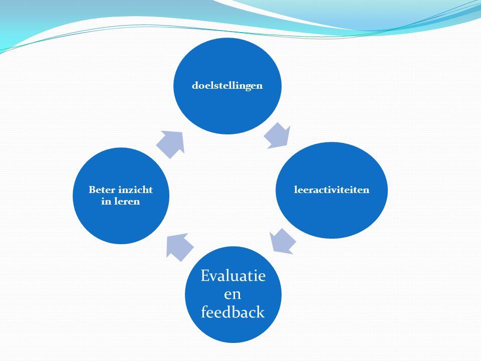doelstellingenleeractiviteiten Evaluatie en feedback Beter inzicht in leren