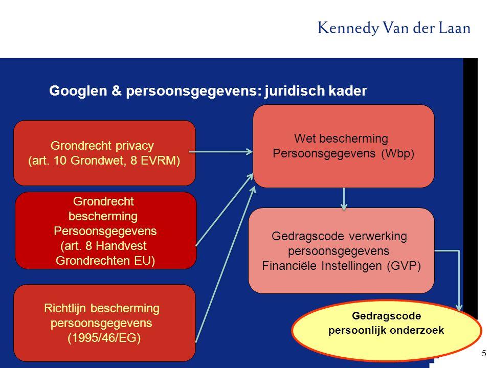 Wet bescherming Persoonsgegevens (Wbp) Gedragscode verwerking persoonsgegevens Financiële Instellingen (GVP) Googlen & persoonsgegevens: juridisch kad