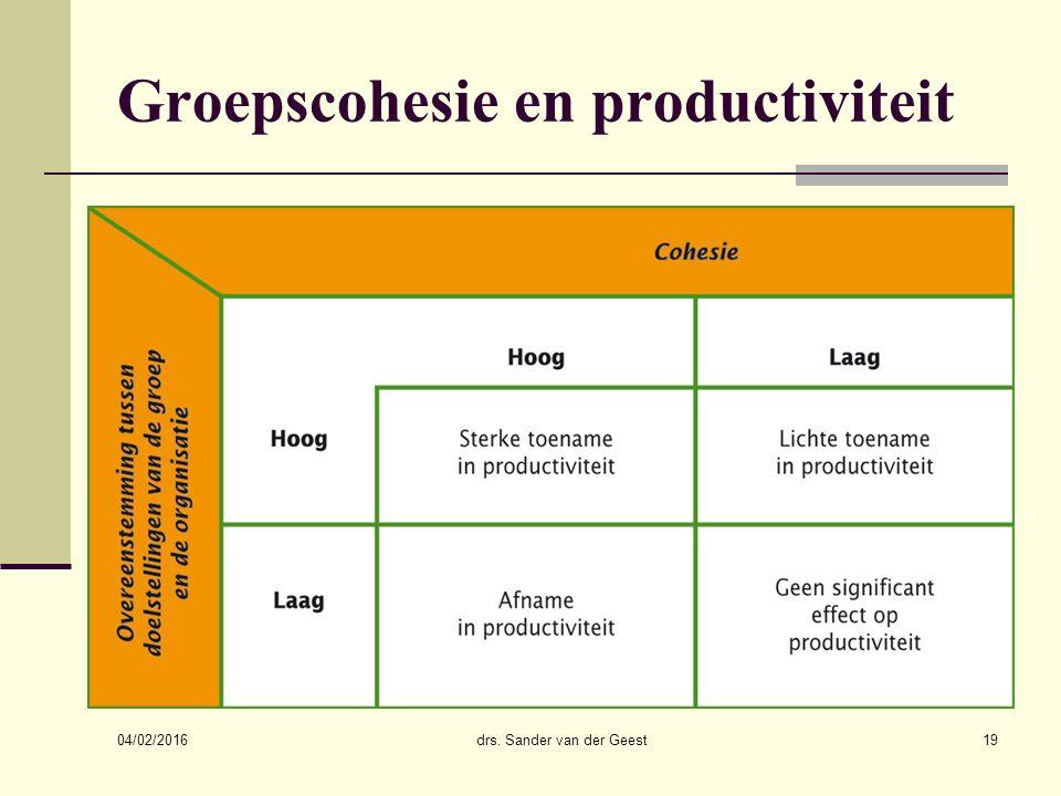 04/02/2016 drs. Sander van der Geest19 Groepscohesie en productiviteit