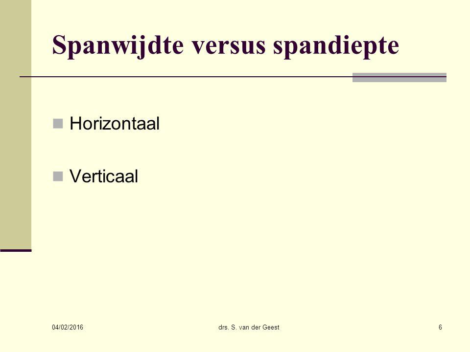 04/02/2016 drs. S. van der Geest6 Spanwijdte versus spandiepte Horizontaal Verticaal
