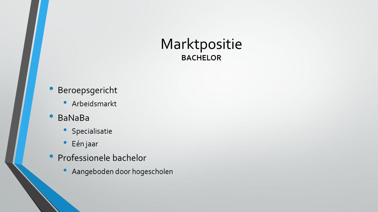 Marktpositie BACHELOR Beroepsgericht Arbeidsmarkt BaNaBa Specialisatie Eén jaar Professionele bachelor Aangeboden door hogescholen