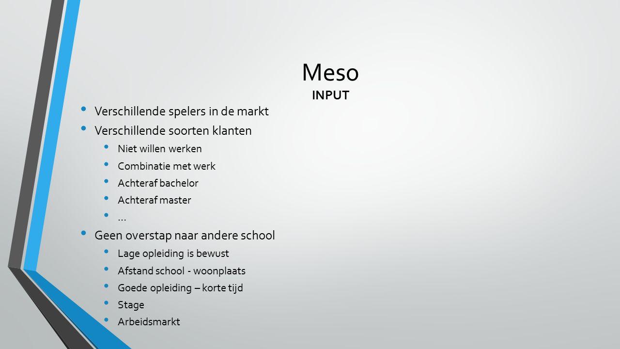 Meso INPUT Verschillende spelers in de markt Verschillende soorten klanten Niet willen werken Combinatie met werk Achteraf bachelor Achteraf master …