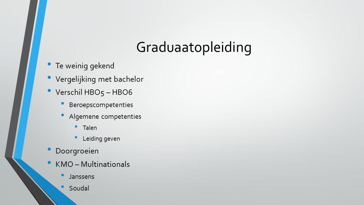 Graduaatopleiding Te weinig gekend Vergelijking met bachelor Verschil HBO5 – HBO6 Beroepscompetenties Algemene competenties Talen Leiding geven Doorgr
