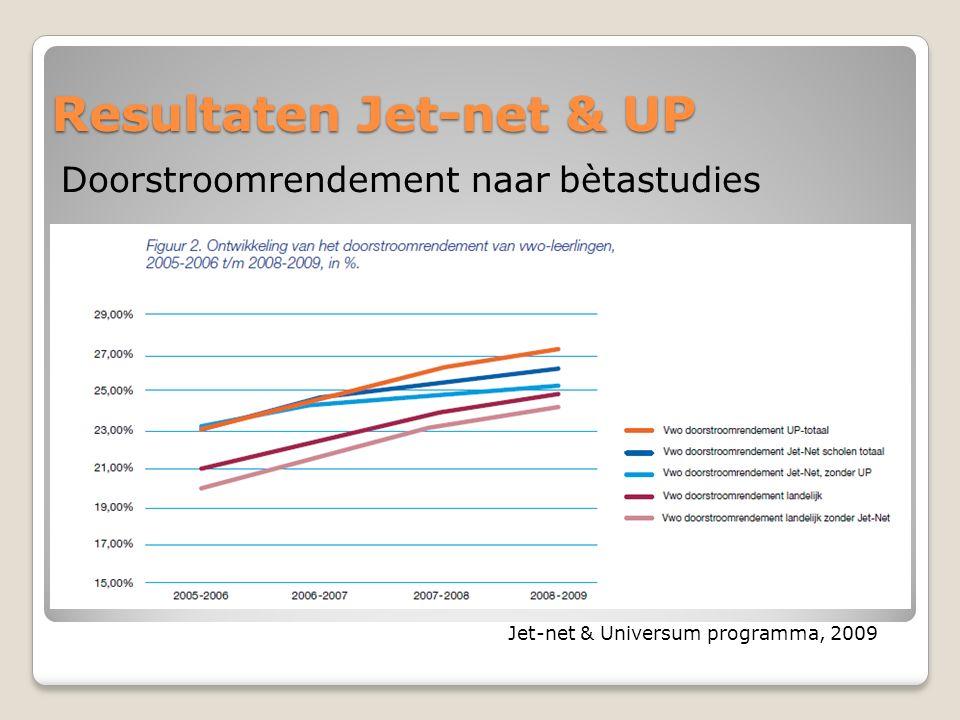 Resultaten Jet-net & UP Doorstroomrendement naar bètastudies Jet-net & Universum programma, 2009