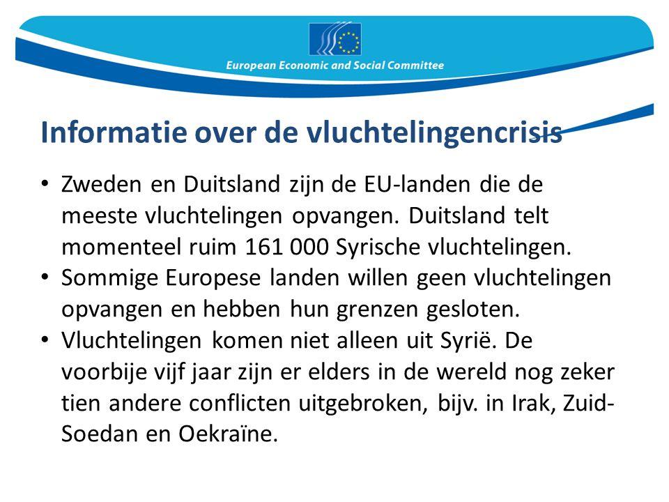 Informatie over de vluchtelingencrisis Zweden en Duitsland zijn de EU-landen die de meeste vluchtelingen opvangen.