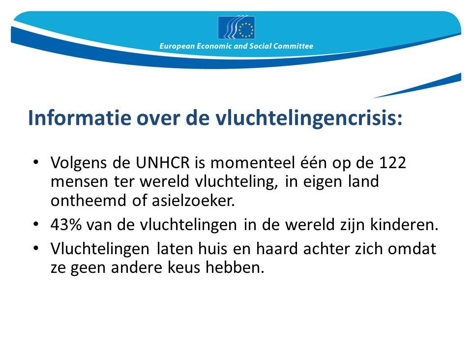 Informatie over de vluchtelingencrisis: Volgens de UNHCR is momenteel één op de 122 mensen ter wereld vluchteling, in eigen land ontheemd of asielzoeker.