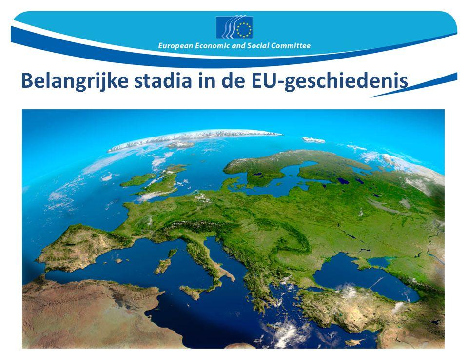 De jaren 50 – het ontstaan De wederopbouw na de oorlog 1950: 9 mei – verklaring van Robert Schuman 1951: oprichting van de Europese Gemeenschap voor Kolen en Staal (EGKS) 6 lidstaten: België, Duitsland, Frankrijk, Italië, Luxemburg en Nederland 1957: verdragen van Rome – oprichting van de Europese Economische Gemeenschap (EEG) en Euratom