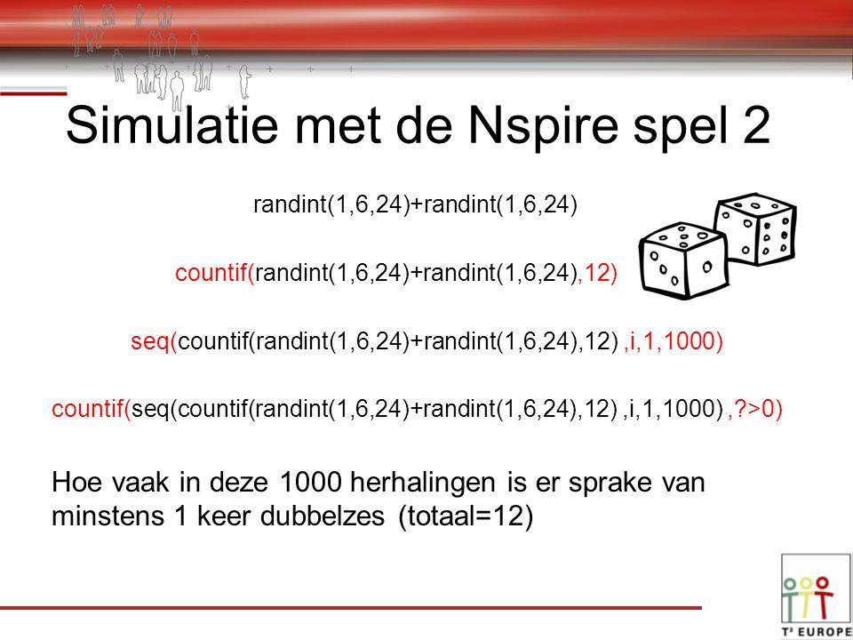 randint(1,6,24)+randint(1,6,24) countif(randint(1,6,24)+randint(1,6,24),12) seq(countif(randint(1,6,24)+randint(1,6,24),12),i,1,1000) countif(seq(countif(randint(1,6,24)+randint(1,6,24),12),i,1,1000), >0) Hoe vaak in deze 1000 herhalingen is er sprake van minstens 1 keer dubbelzes (totaal=12) Simulatie met de Nspire spel 2