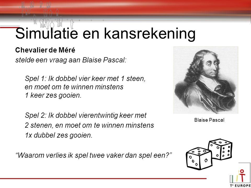 Simulatie en kansrekening Chevalier de Méré stelde een vraag aan Blaise Pascal: Spel 1: Ik dobbel vier keer met 1 steen, en moet om te winnen minstens 1 keer zes gooien.