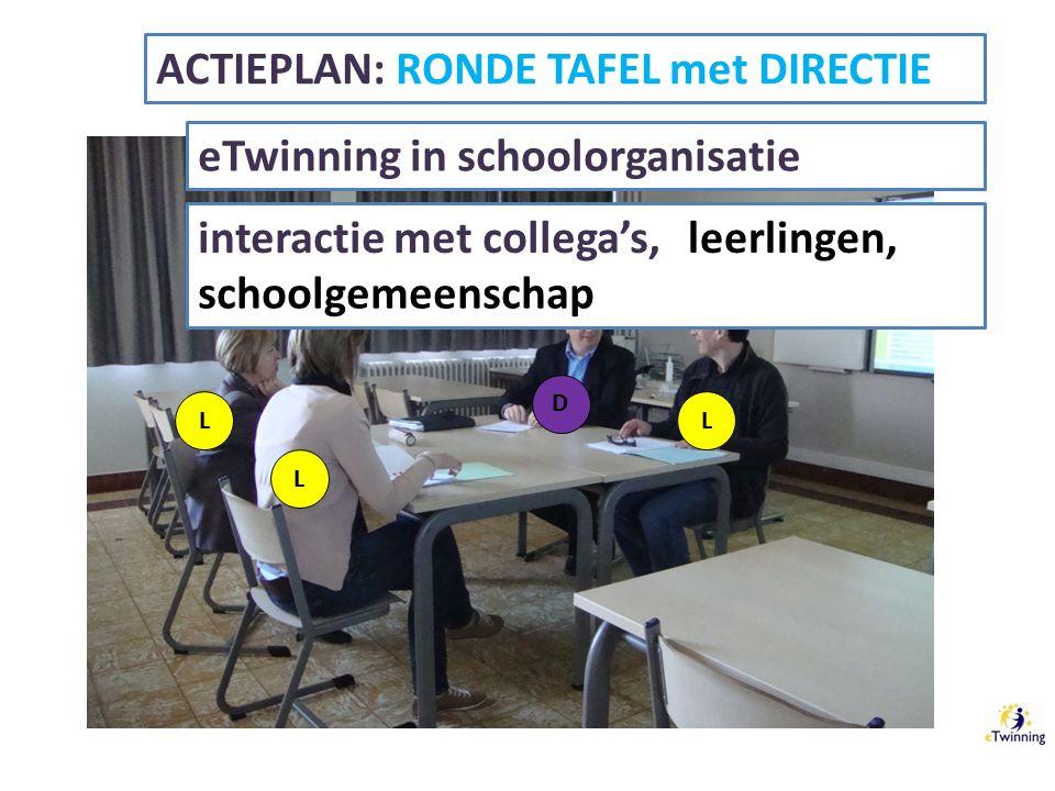 ACTIEPLAN: RONDE TAFEL met DIRECTIE L L L D eTwinning in schoolorganisatie interactie met collega's, leerlingen, schoolgemeenschap