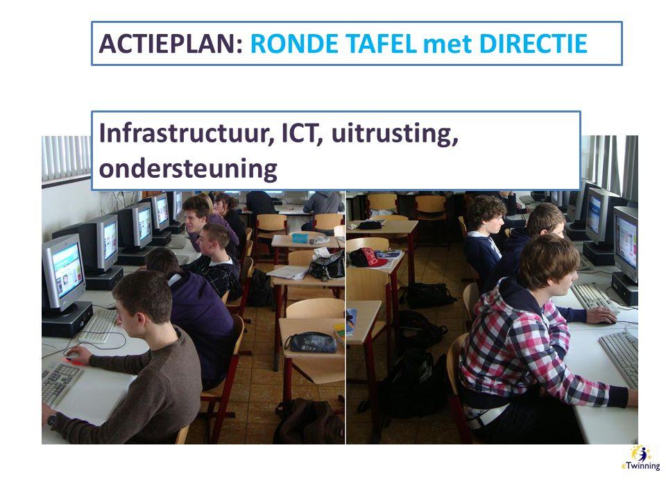 ACTIEPLAN: RONDE TAFEL met DIRECTIE Infrastructuur, ICT, uitrusting, ondersteuning