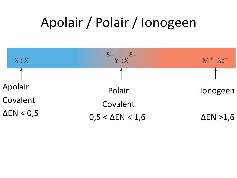 Apolair / Polair / Ionogeen Apolair Covalent ΔEN < 0,5 Polair Covalent 0,5 < ΔEN < 1,6 Ionogeen ΔEN >1,6
