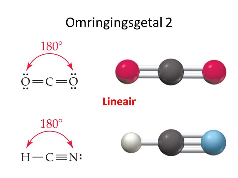 Omringingsgetal 2 Lineair