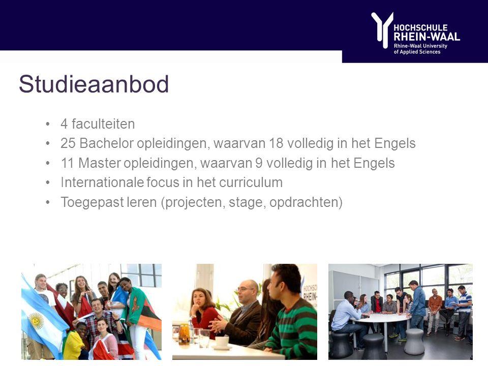 Studieaanbod 4 faculteiten 25 Bachelor opleidingen, waarvan 18 volledig in het Engels 11 Master opleidingen, waarvan 9 volledig in het Engels Internationale focus in het curriculum Toegepast leren (projecten, stage, opdrachten)
