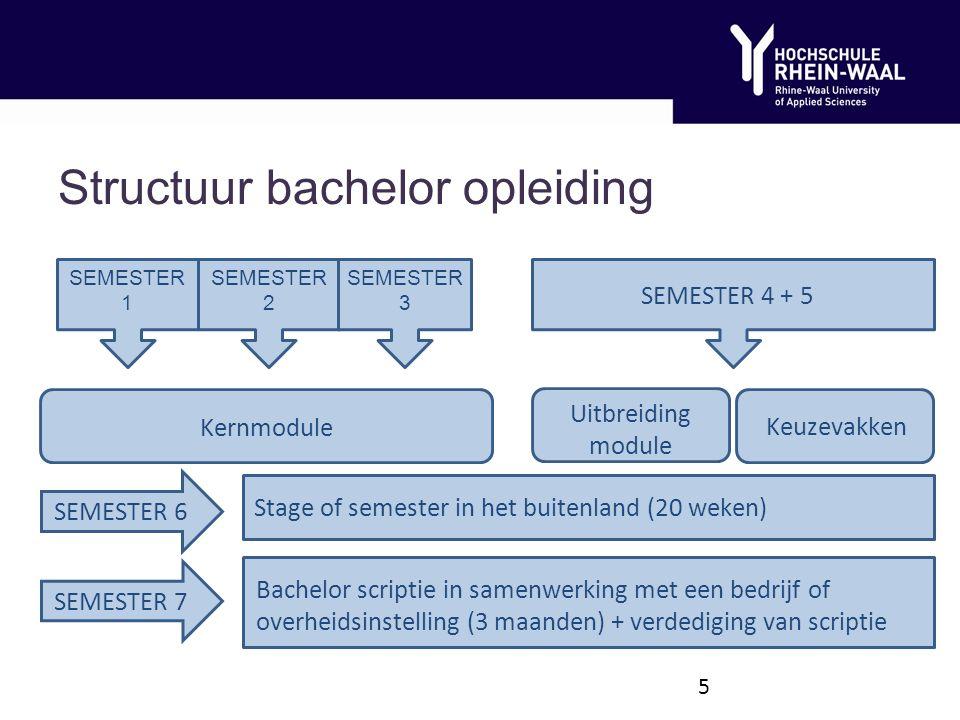 Aanmeldingsprocedure Kosten Semesterbijdrage: 270 Euro per Semester (incl.