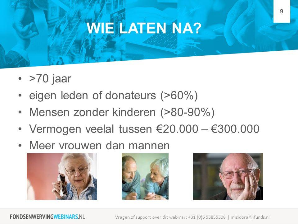 WIE LATEN NA? >70 jaar eigen leden of donateurs (>60%) Mensen zonder kinderen (>80-90%) Vermogen veelal tussen €20.000 – €300.000 Meer vrouwen dan man