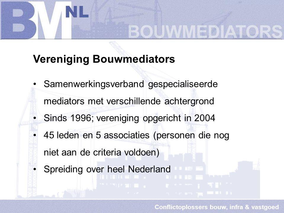 Conflictoplossers bouw, infra & vastgoed Pilot Bouwbemiddeling www.pilotbouwbemiddeling.nl