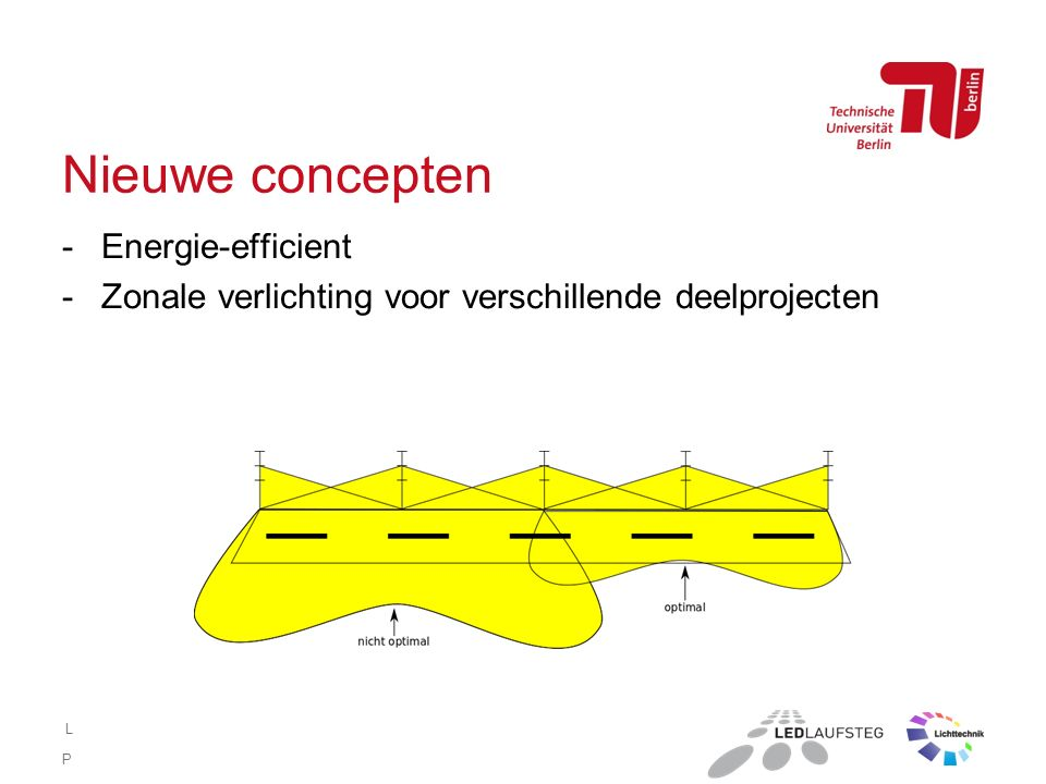 P Nieuwe concepten L -Energie-efficient -Zonale verlichting voor verschillende deelprojecten