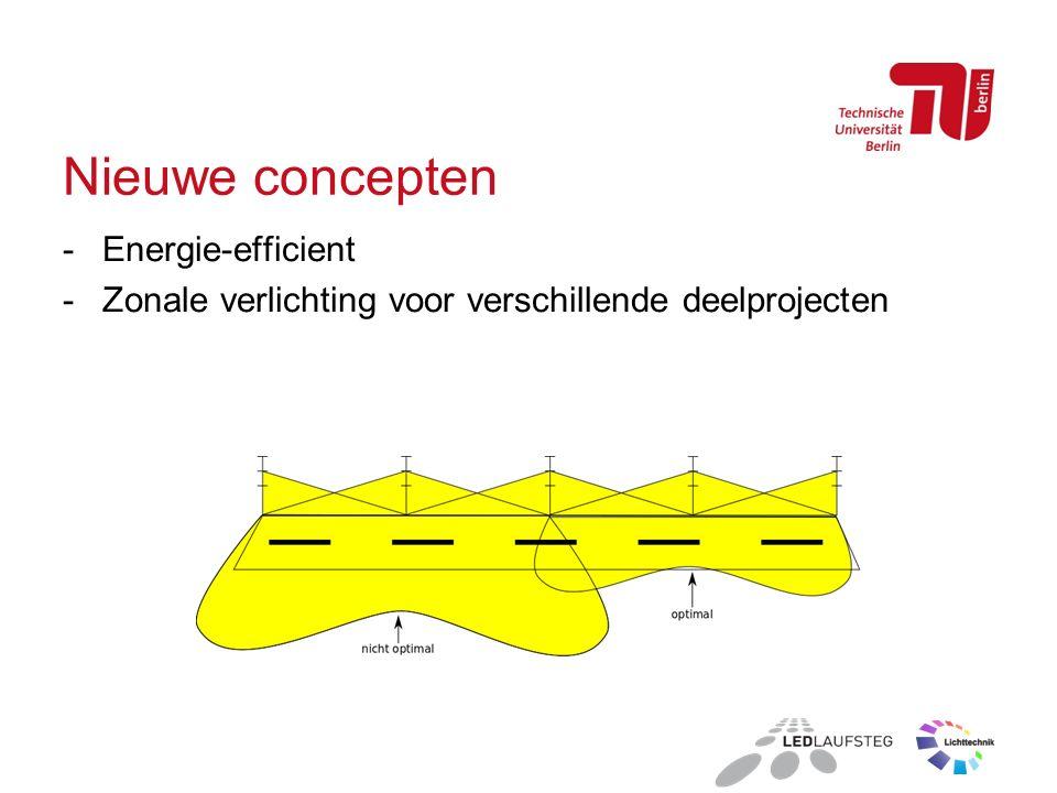 Nieuwe concepten -Energie-efficient -Zonale verlichting voor verschillende deelprojecten