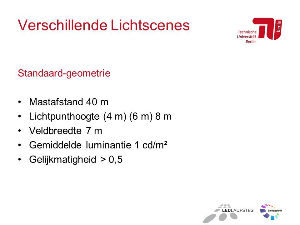 Verschillende Lichtscenes Standaard-geometrie Mastafstand 40 m Lichtpunthoogte (4 m) (6 m) 8 m Veldbreedte 7 m Gemiddelde luminantie 1 cd/m² Gelijkmatigheid > 0,5