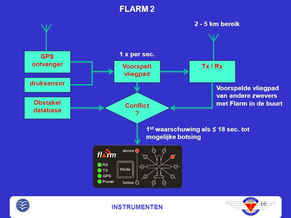 INSTRUMENTEN 10 FLARM 2 GPS ontvanger druksensor Voorspelt vliegpad Tx / Rx Obstakel database Conflict .
