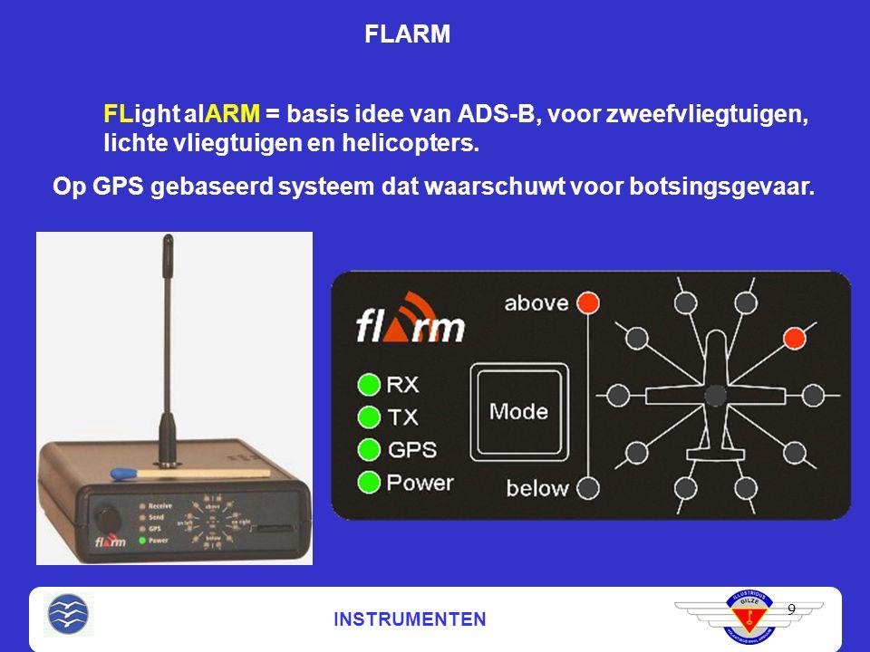 INSTRUMENTEN 9 FLARM FLight alARM = basis idee van ADS-B, voor zweefvliegtuigen, lichte vliegtuigen en helicopters.