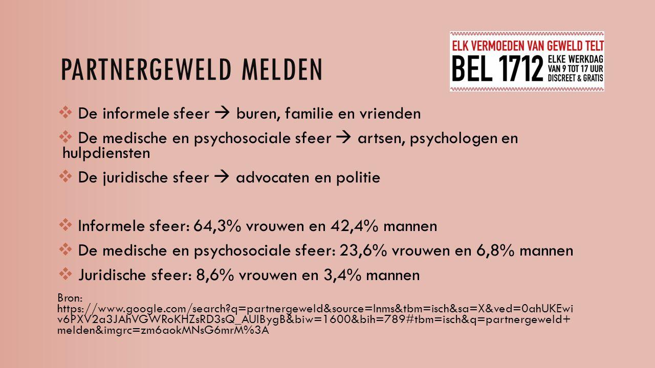 PARTNERGEWELD MELDEN  De informele sfeer  buren, familie en vrienden  De medische en psychosociale sfeer  artsen, psychologen en hulpdiensten  De juridische sfeer  advocaten en politie  Informele sfeer: 64,3% vrouwen en 42,4% mannen  De medische en psychosociale sfeer: 23,6% vrouwen en 6,8% mannen  Juridische sfeer: 8,6% vrouwen en 3,4% mannen Bron: https://www.google.com/search?q=partnergeweld&source=lnms&tbm=isch&sa=X&ved=0ahUKEwi v6PXV2a3JAhVGWRoKHZsRD3sQ_AUIBygB&biw=1600&bih=789#tbm=isch&q=partnergeweld+ melden&imgrc=zm6aokMNsG6mrM%3A