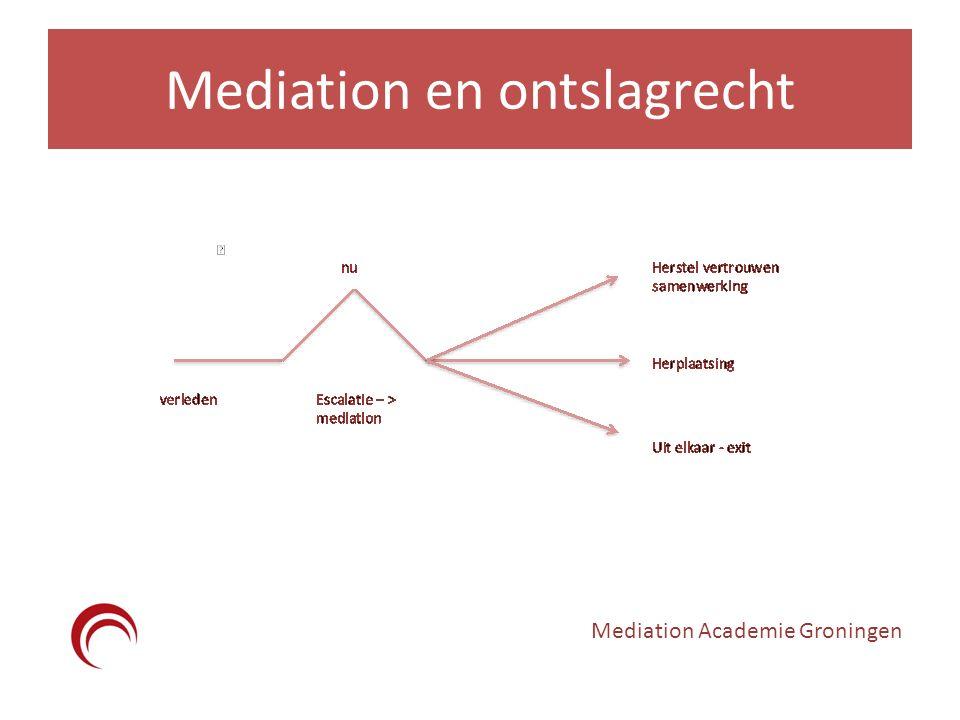 Mediation en ontslagrecht Mediation Academie Groningen