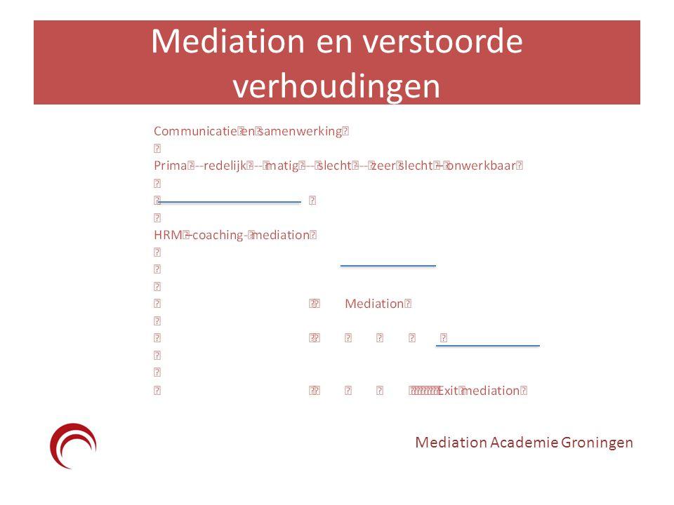 Mediation en verstoorde verhoudingen Mediation Academie Groningen