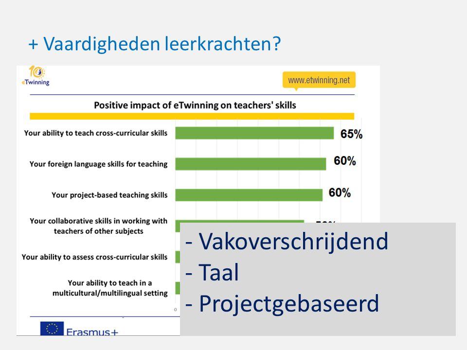 + Vaardigheden leerkrachten? - Vakoverschrijdend - Taal - Projectgebaseerd