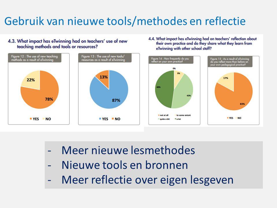 Gebruik van nieuwe tools/methodes en reflectie -Meer nieuwe lesmethodes -Nieuwe tools en bronnen -Meer reflectie over eigen lesgeven