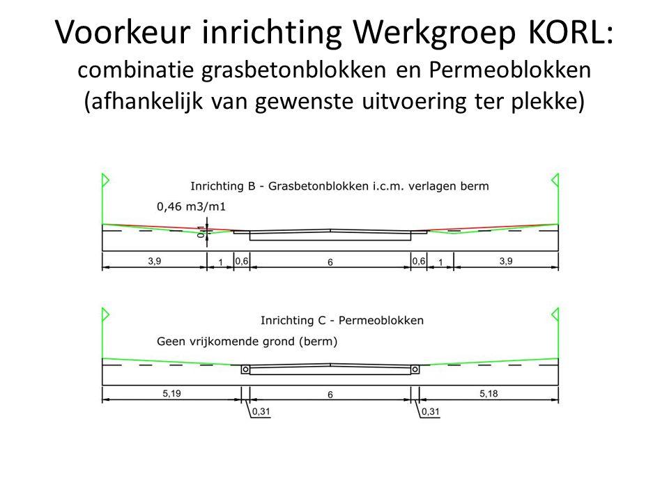 Voorkeur inrichting Werkgroep KORL: combinatie grasbetonblokken en Permeoblokken (afhankelijk van gewenste uitvoering ter plekke)