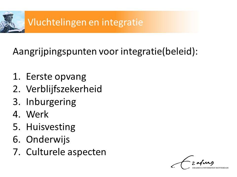 Aangrijpingspunten voor integratie(beleid): 1.Eerste opvang 2.Verblijfszekerheid 3.Inburgering 4.Werk 5.Huisvesting 6.Onderwijs 7.Culturele aspecten Vluchtelingen en integratie