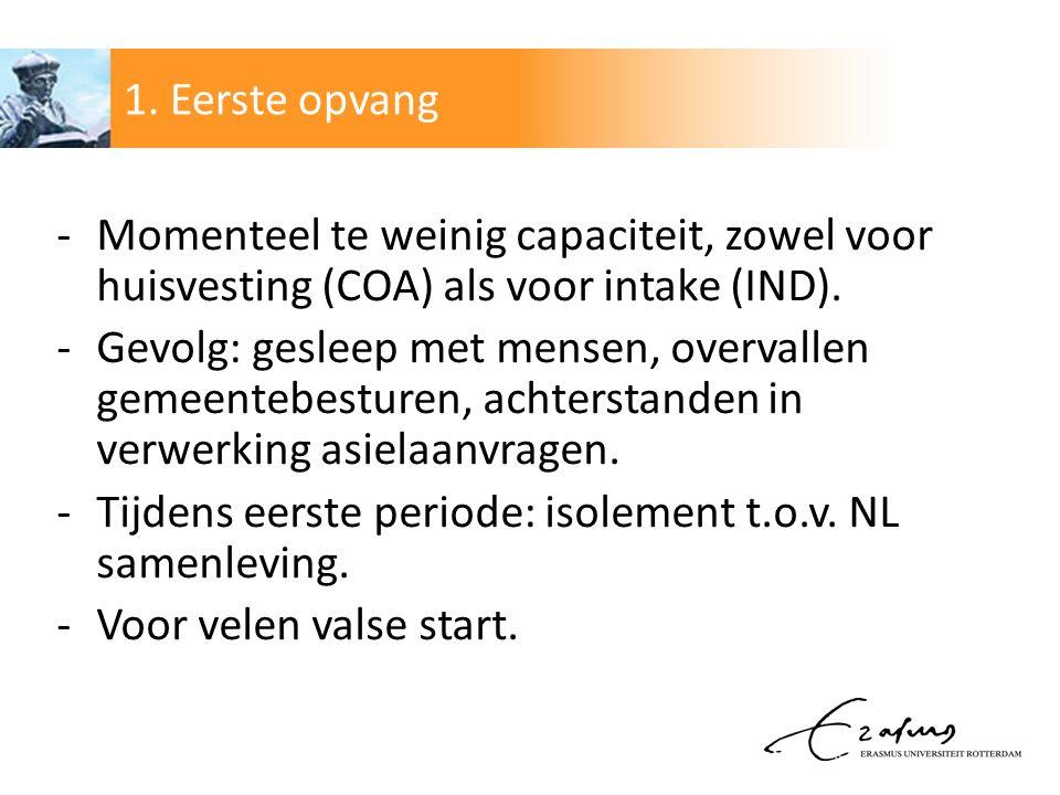 -Momenteel te weinig capaciteit, zowel voor huisvesting (COA) als voor intake (IND).